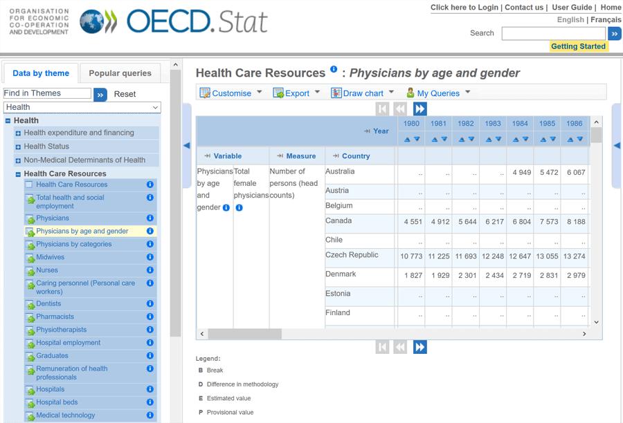 OECD.StatのPC画面